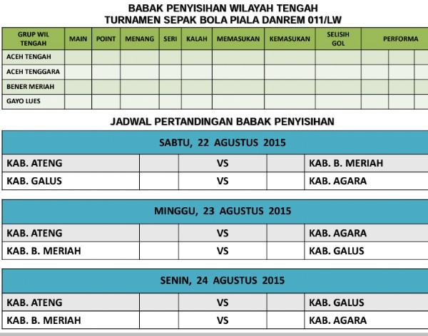 Ini Jadwal Babak Play-off Turnamen Sepak Bola Piala Danrem ...
