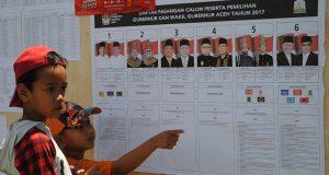 Prediksi Akhir Gugatan Pilkada Aceh