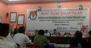 Sisakan 2 Kecamatan, Usulan Rehat Rapat Pleno Pilkada Aceh Tengah Ditolak