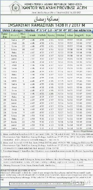 Download Imsakiyah Ramadhan 1438 H Seluruh Kab/Kota Aceh ...