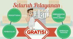 22 Mei-2 Juni 2017: Pelunasan Biaya Haji Tahap II, Kuota Haji Aceh Harus Terisi Semua
