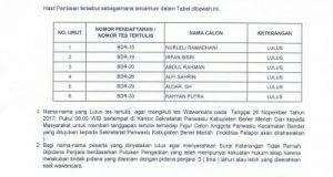 [Pengumuman] Nama-Nama yang Lulus Seleksi Tertulis Panwaslu Kecamatan se-Bener Meriah