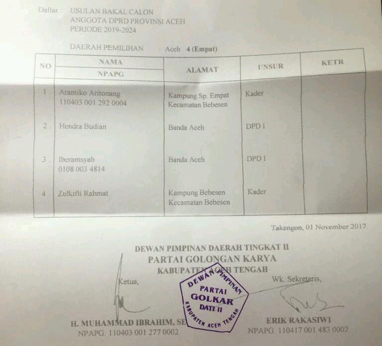 Golkar Aceh Tengah Usulkan Aramiko Jadi Caleg DPRA