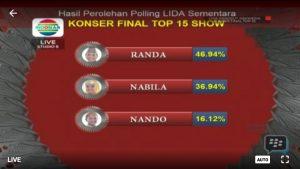 Polling Nabila